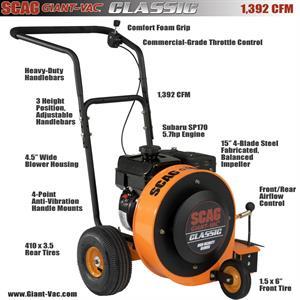 NEW Scag Zero Turn Mower LBC15-SP170